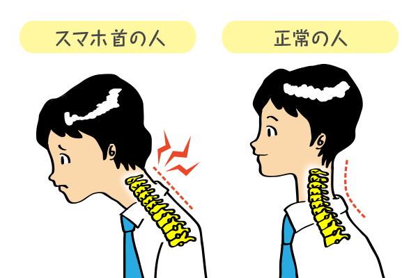 骨の位置が霊障を改善する
